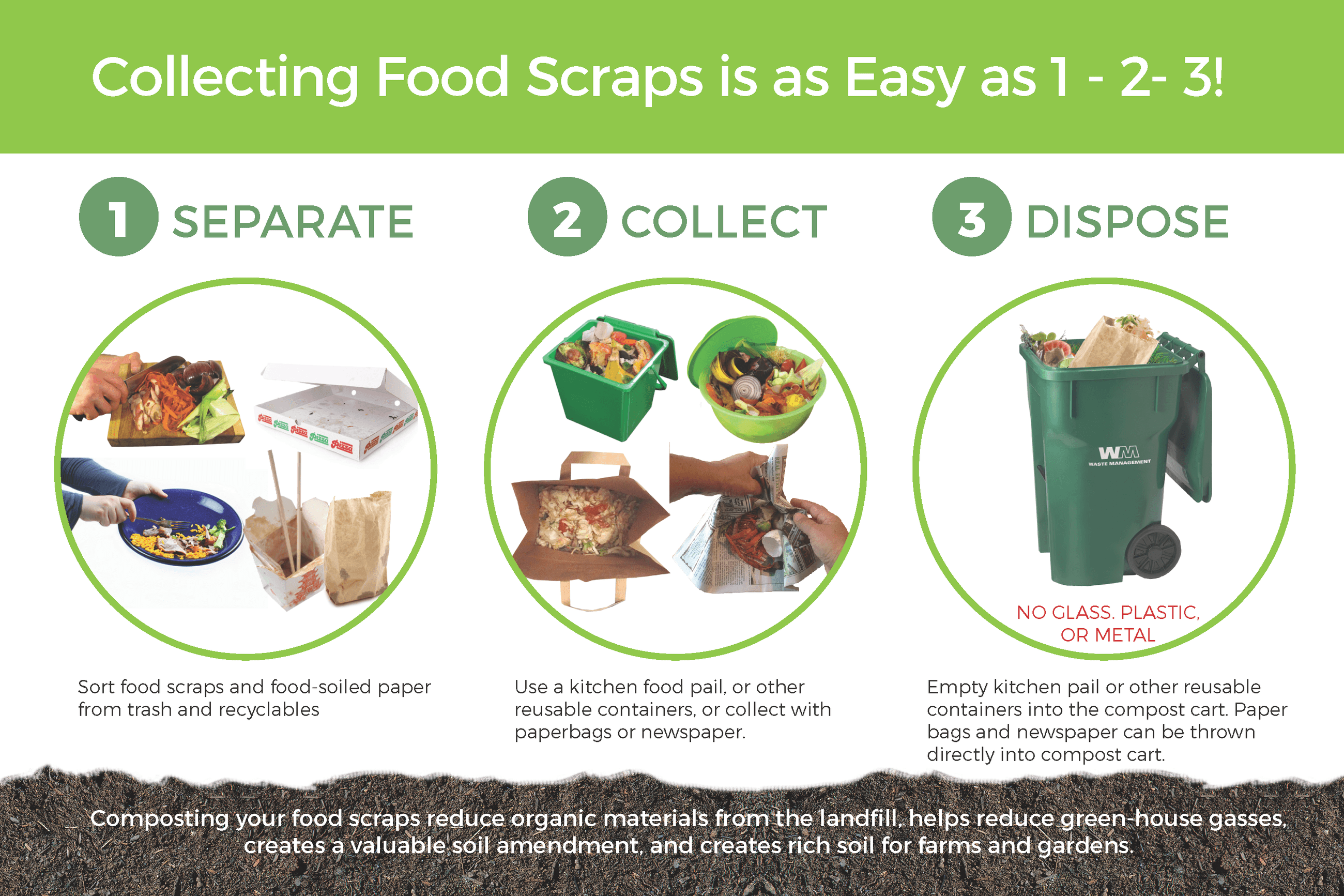 Free Food Waste for Compost Collection